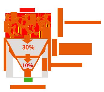 voronka_manual
